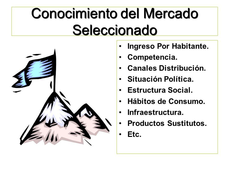 SELECCIÓN DEL MERCADO PaísesValor Mkd Mkd 00-01 Valor USD UnitarioPosició Total País LugarC.2/1LugarC.2/3LugarSuma 3 Italia 2 4% 3 7.8 6 11 4 Brasil 5