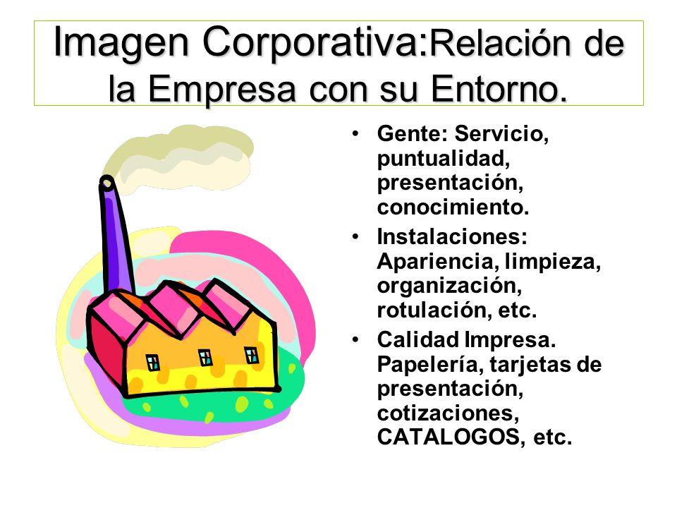 Conocimiento del Mercado Seleccionado Ingreso Por Habitante. Competencia. Canales Distribución. Situación Política. Estructura Social. Hábitos de Cons