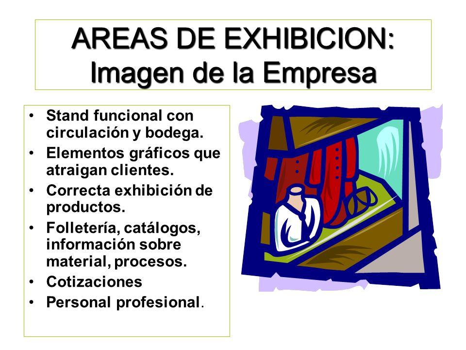 Imagen Corporativa: Relación de la Empresa con su Entorno. Gente: Servicio, puntualidad, presentación, conocimiento. Instalaciones: Apariencia, limpie