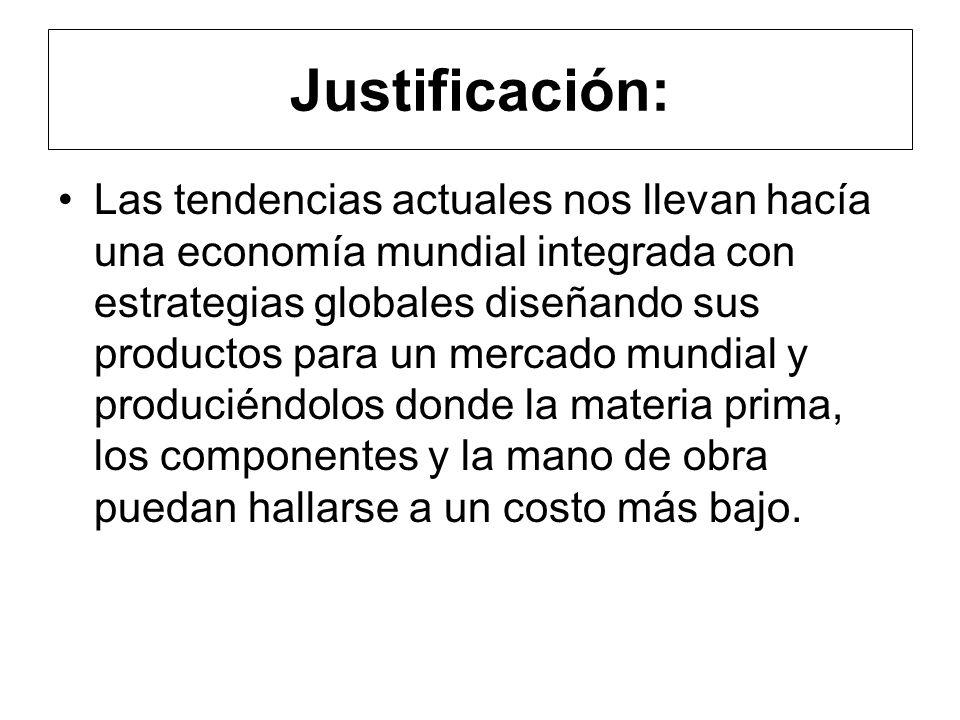 PROGRAMA: 1. Contexto. 2. La Mercadotecnia como respuesta. 3. Organizaciones Competitivas. 4. La Mecánica Operativa de la Exportación. 5. Estrategias