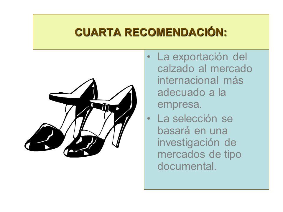 ENTORNO NACIONAL La industria del calzado genera 100 mil empleos directos y 500 mil en toda la cadena. Principales regiones productoras: Guanajuato (4