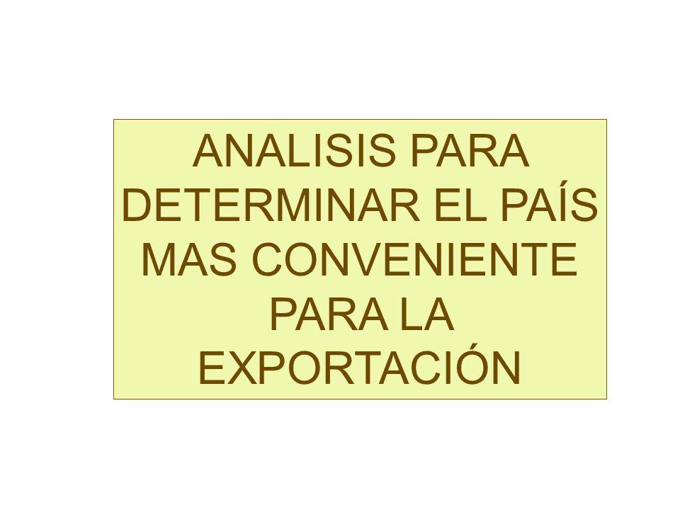 CUARTA RECOMENDACIÓN: La exportación del calzado al mercado internacional más adecuado a la empresa. La selección se basará en una investigación de me