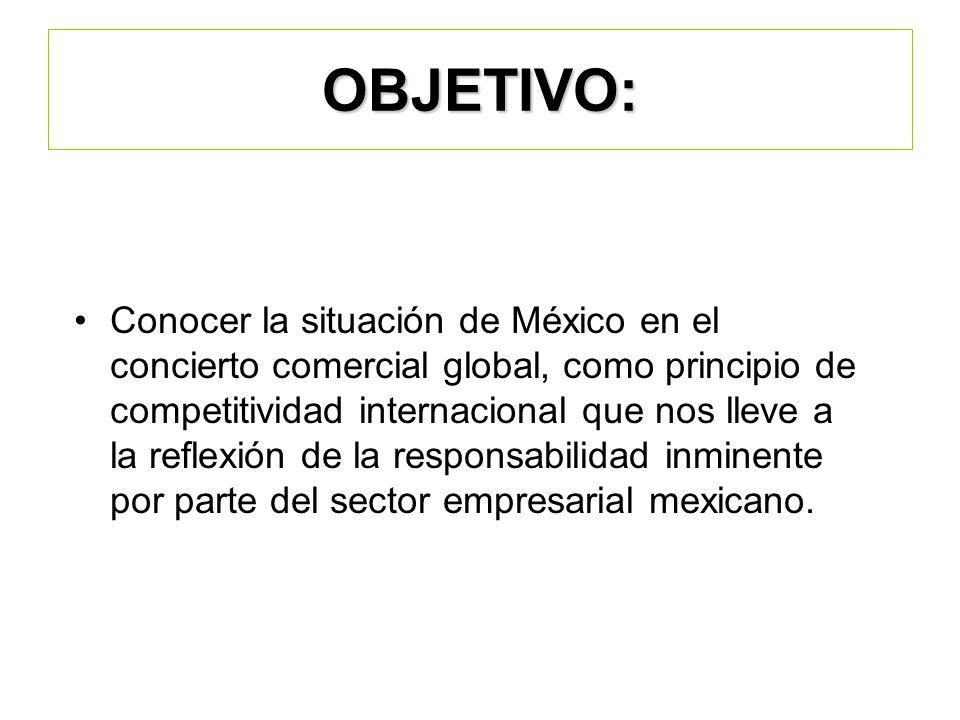 OBJETIVO: Conocer la situación de México en el concierto comercial global, como principio de competitividad internacional que nos lleve a la reflexión de la responsabilidad inminente por parte del sector empresarial mexicano.