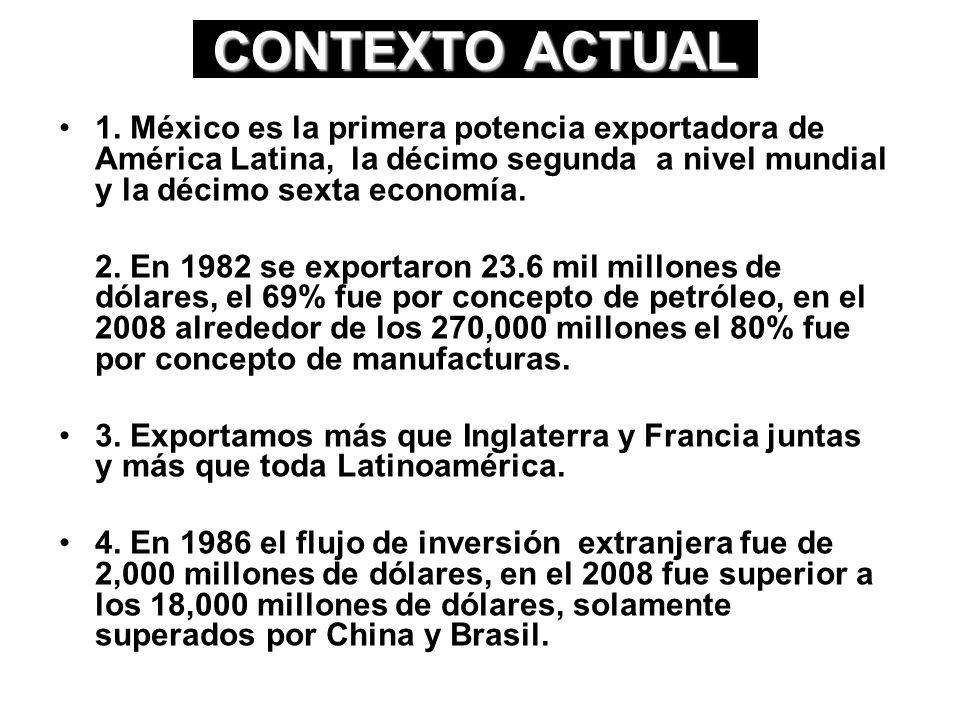 OBJETIVO: Conocer la situación de México en el concierto comercial global, como principio de competitividad internacional que nos lleve a la reflexión