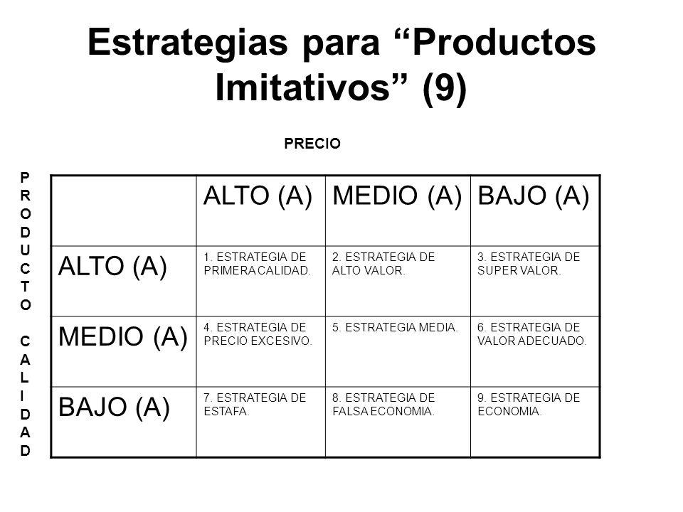ESTRATEGIAS DE FIJACION DE PRECIOS PRODUCTOS NUEVOS (2) 2. Penetración de Mercado: Precios bajos iniciando con las capas inferiores, esperando la masi