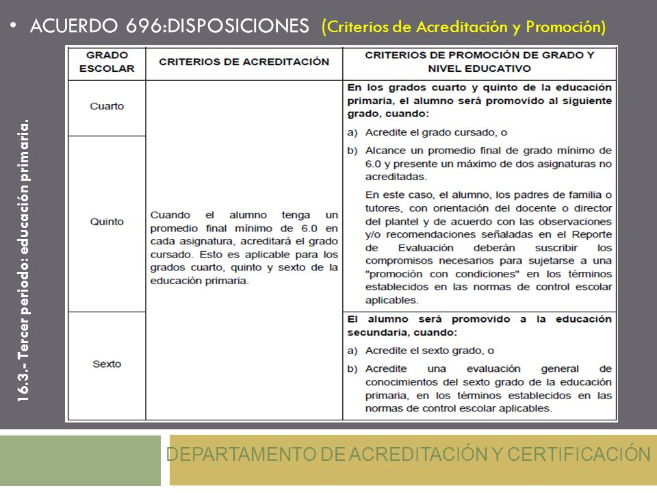 DEPARTAMENTO DE ACREDITACIÓN Y CERTIFICACIÓN ACUERDO 696:DISPOSICIONES ( Criterios de Acreditación y Promoción) 16.3.- Tercer periodo: educación prima