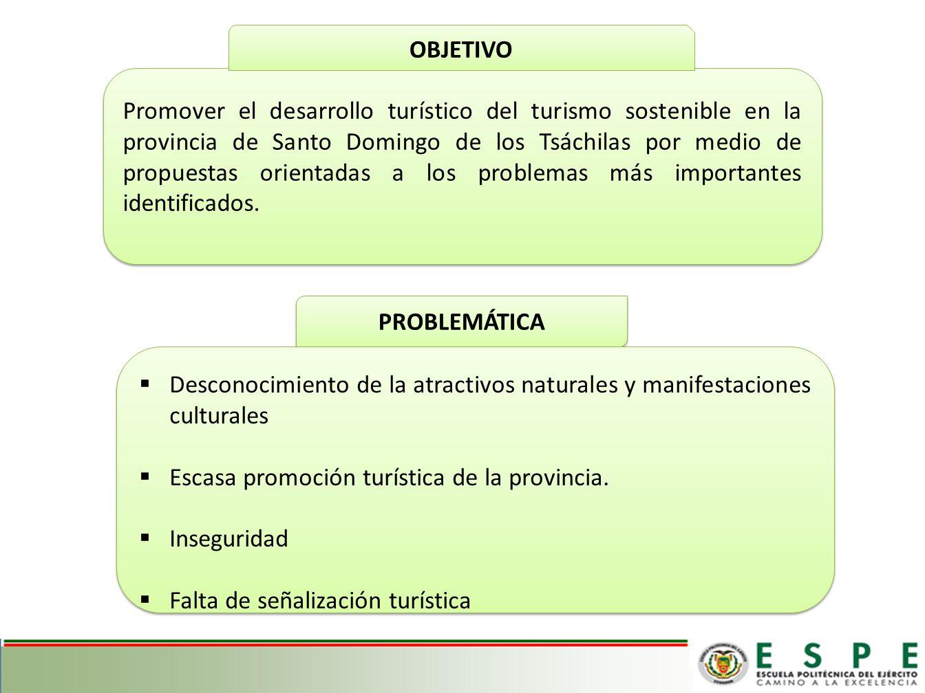 ASPECTOS GENERALES DE LA PROVINCIA DE SANTO DOMINGO DE LOS TSÁCHILAS PARA EL DESARROLLO TURÍSTICO HISTORIA PARROQUIALIZACIÓN 29 DE MAYO DE 1861 CANTONIZACIÓN 3 DE JULIO DE 1967 PROVINCIALIZACIÓN 6 DE NOVIEMBRE 2007 ACTIVIDAD ECONÓMICA TURISMO AGRICULTURA Y GANADERÍA SILVICULTURA INDUSTRIA BANCA