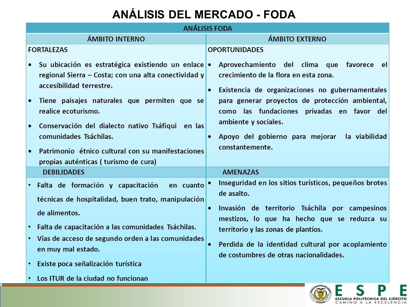 DEMANDA DE SERVICIOS TURÍSTICOS POR EL CONSUMIDOR DEMANDA EDAD 31-45 LATINOS 100-150 ALOJAMIENTO VACACIONES Y NEGOCIOS 3 DÍAS MAYO – AGOSTO OFERTAHOTELES ETNOTURISMO AVENTURA COMUNIDADES TSÁCHILAS BALNEARIOS CLIMA ATRACTIVOS NATURALES ENCUESTA