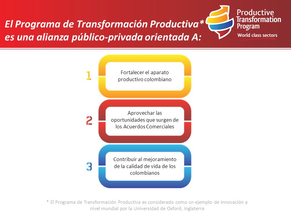 El Programa de Transformación Productiva* es una alianza público-privada orientada A: Fortalecer el aparato productivo colombiano Aprovechar las oport