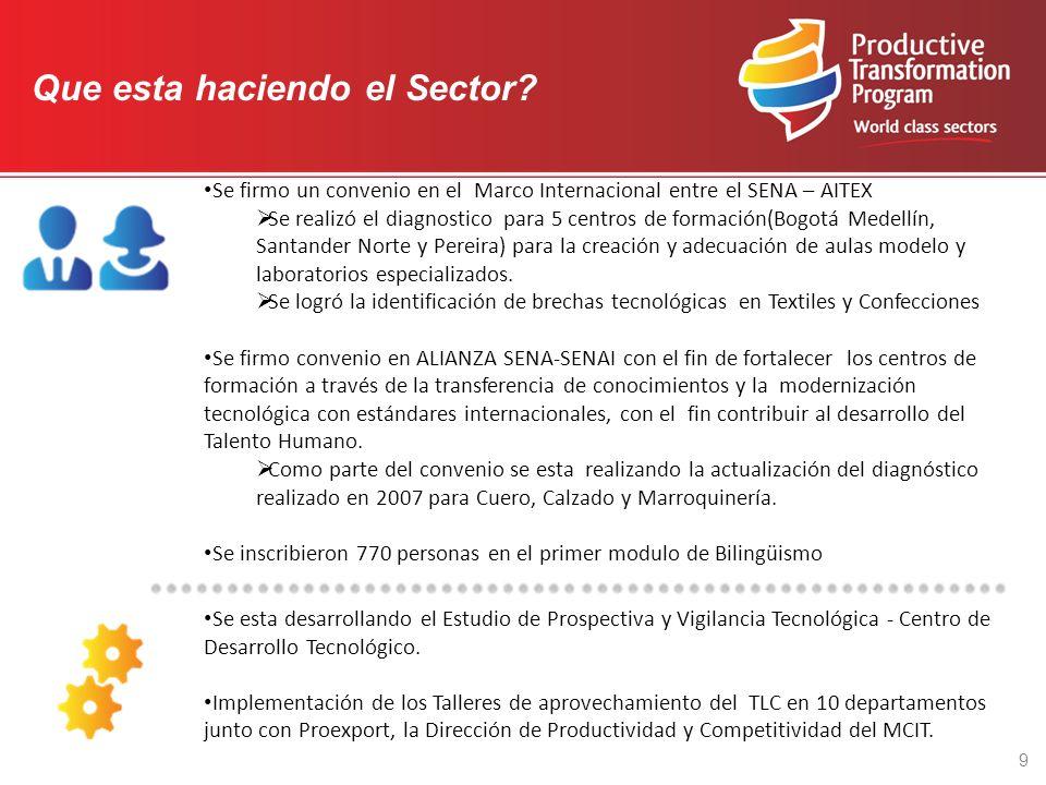 Que esta haciendo el Sector? 9 Se firmo un convenio en el Marco Internacional entre el SENA – AITEX Se realizó el diagnostico para 5 centros de formac