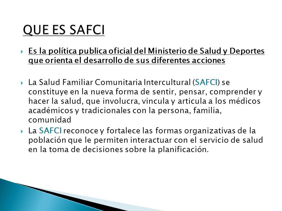 SALUD FAMILIAR COMUNITARIA INTERCULTURAL SAFCI María Luz Laime. Proyecto RBC