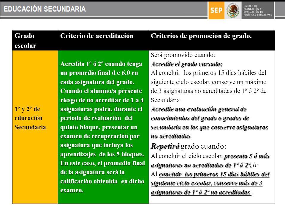 Grado escolar Criterio de acreditaciónCriterios de promoción de grado.