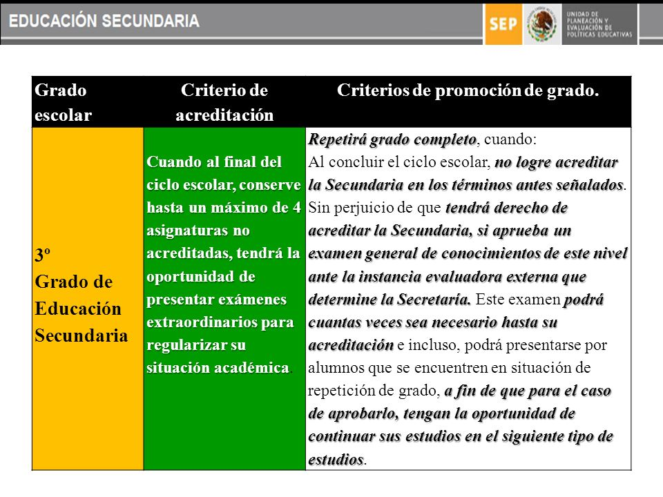 Grado escolar Criterio de acreditación Criterios de promoción de grado.