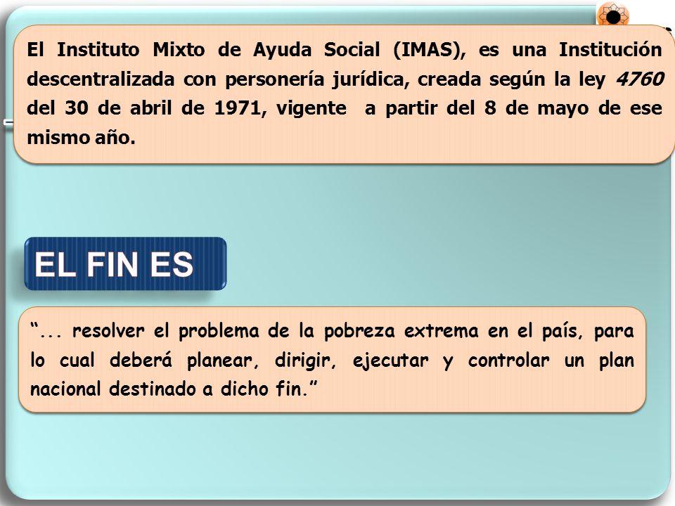 El Instituto Mixto de Ayuda Social (IMAS), es una Institución descentralizada con personería jurídica, creada según la ley 4760 del 30 de abril de 197