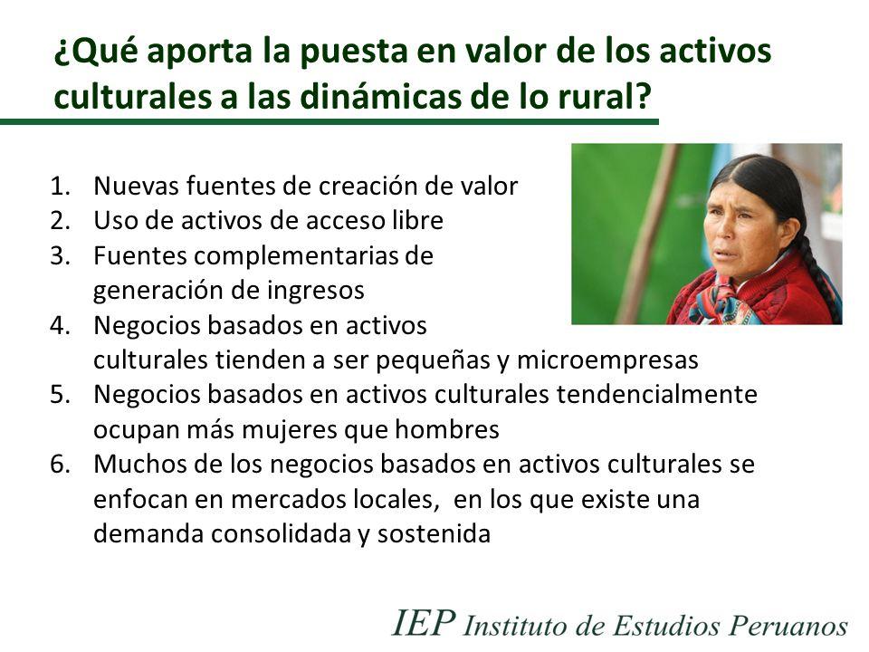 ¿Qué aporta la puesta en valor de los activos culturales a las dinámicas de lo rural? 1.Nuevas fuentes de creación de valor 2.Uso de activos de acceso