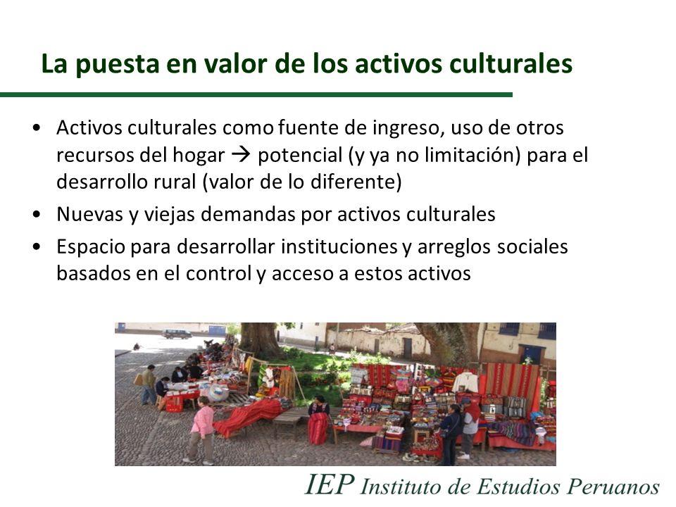 La puesta en valor de los activos culturales Activos culturales como fuente de ingreso, uso de otros recursos del hogar potencial (y ya no limitación)