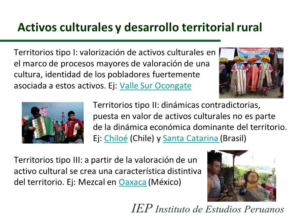 Activos culturales y desarrollo territorial rural Territorios tipo II: dinámicas contradictorias, puesta en valor de activos culturales no es parte de