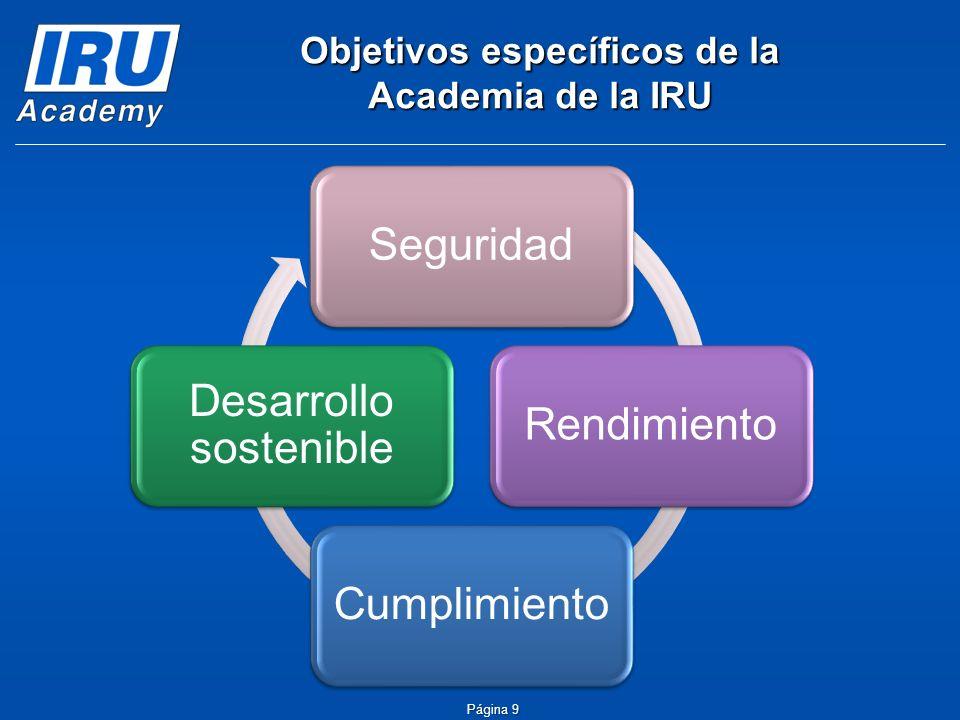 Página 9 Objetivos específicos de la Academia de la IRU SeguridadRendimientoCumplimiento Desarrollo sostenible