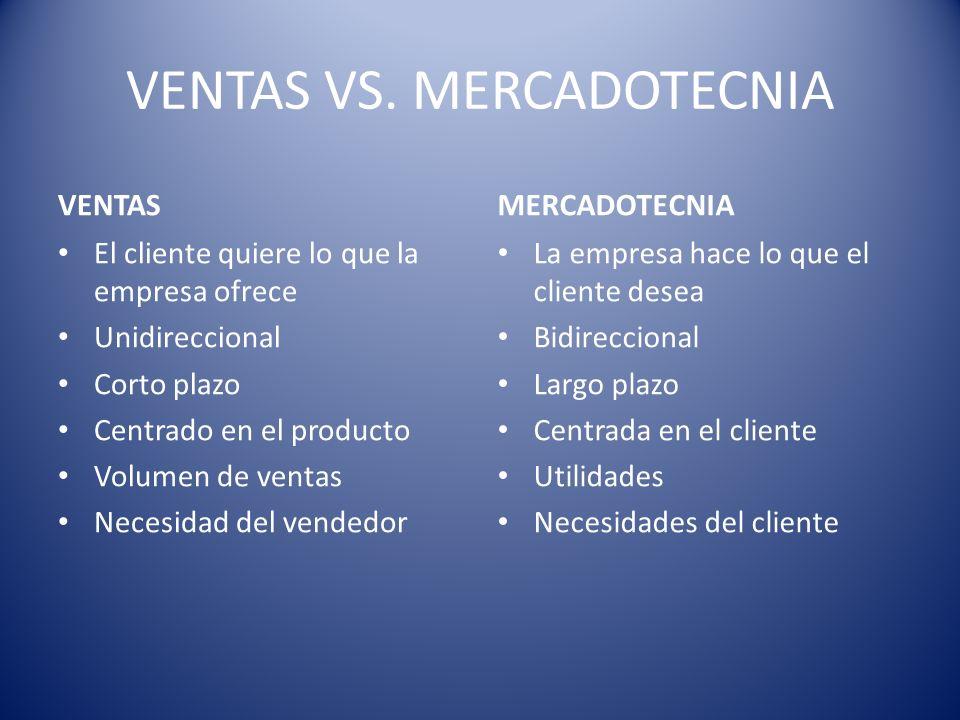 VENTAS VS. MERCADOTECNIA El cliente quiere lo que la empresa ofrece Unidireccional Corto plazo Centrado en el producto Volumen de ventas Necesidad del