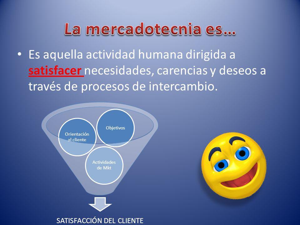Es aquella actividad humana dirigida a satisfacer necesidades, carencias y deseos a través de procesos de intercambio. SATISFACCIÓN DEL CLIENTE Activi