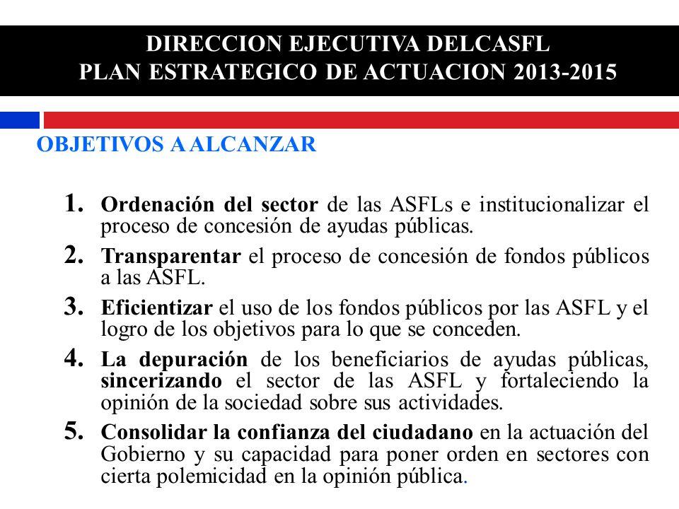 DIRECCION EJECUTIVA DELCASFL PLAN ESTRATEGICO DE ACTUACION 2013-2015 OBJETIVOS A ALCANZAR 1.