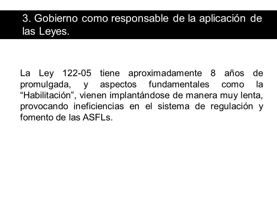 3.Gobierno como responsable de la aplicación de las Leyes.