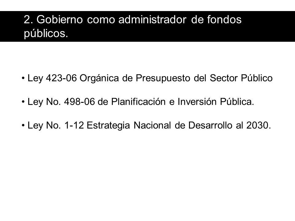 2.Gobierno como administrador de fondos públicos.