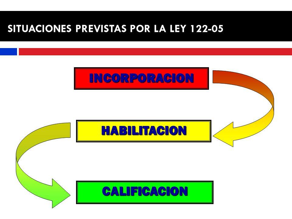 SITUACIONES PREVISTAS POR LA LEY 122-05 HABILITACION CALIFICACION INCORPORACION