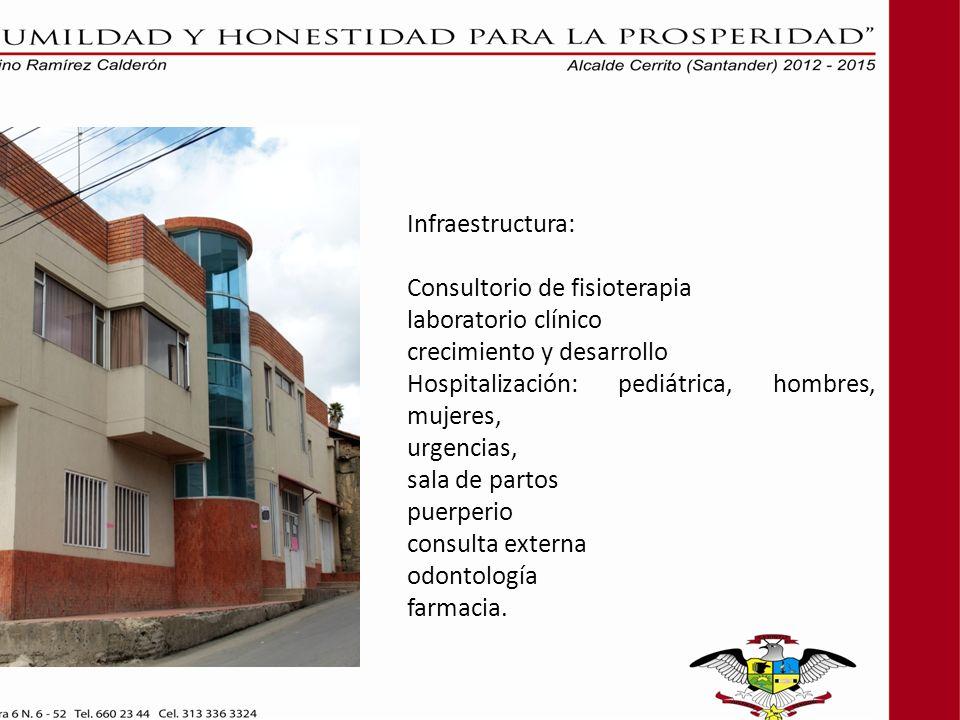 Infraestructura: Consultorio de fisioterapia laboratorio clínico crecimiento y desarrollo Hospitalización: pediátrica, hombres, mujeres, urgencias, sa