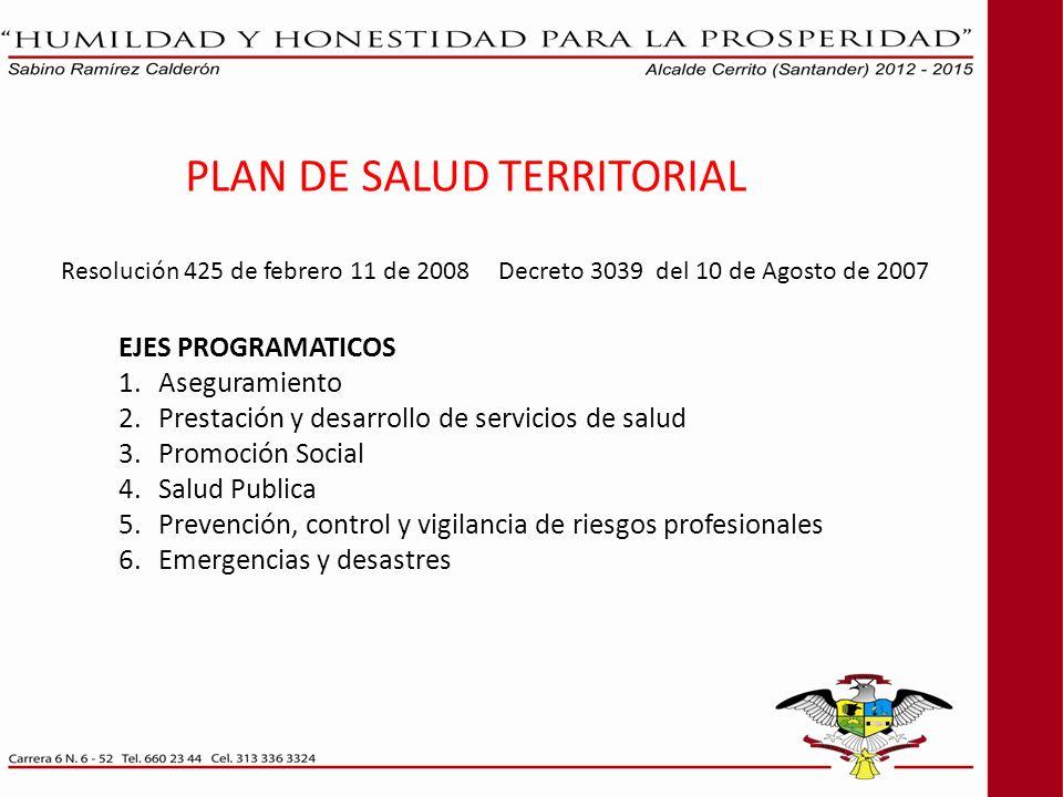 PLAN DE SALUD TERRITORIAL Resolución 425 de febrero 11 de 2008 Decreto 3039 del 10 de Agosto de 2007 EJES PROGRAMATICOS 1.Aseguramiento 2.Prestación y