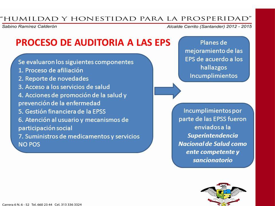 PROCESO DE AUDITORIA A LAS EPS Se evaluaron los siguientes componentes 1. Proceso de afiliación 2. Reporte de novedades 3. Acceso a los servicios de s