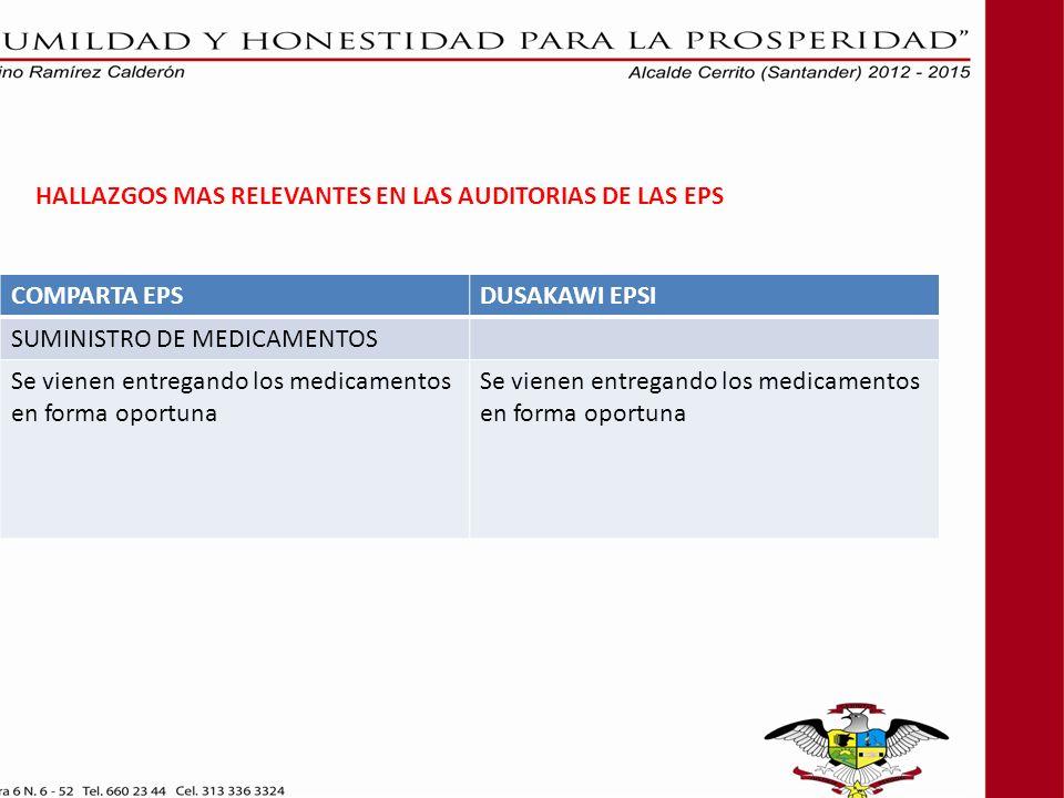 HALLAZGOS MAS RELEVANTES EN LAS AUDITORIAS DE LAS EPS COMPARTA EPSDUSAKAWI EPSI SUMINISTRO DE MEDICAMENTOS Se vienen entregando los medicamentos en fo