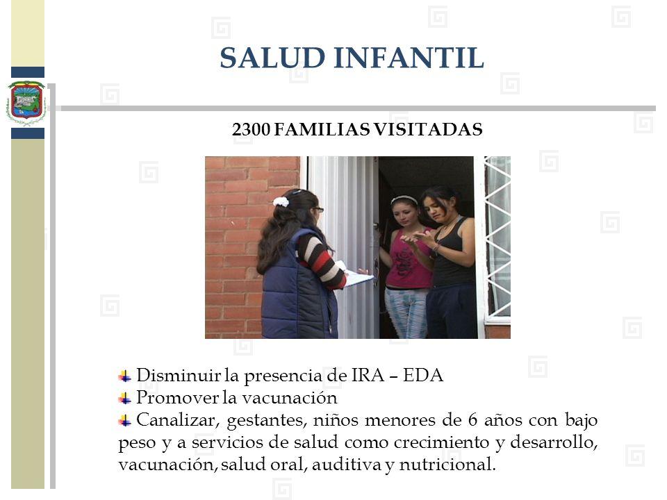 2300 FAMILIAS VISITADAS Disminuir la presencia de IRA – EDA Promover la vacunación Canalizar, gestantes, niños menores de 6 años con bajo peso y a ser