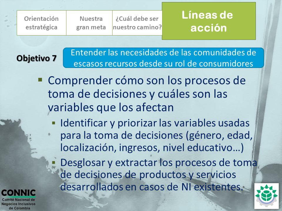 Orientación estratégica Comprender cómo son los procesos de toma de decisiones y cuáles son las variables que los afectan Identificar y priorizar las