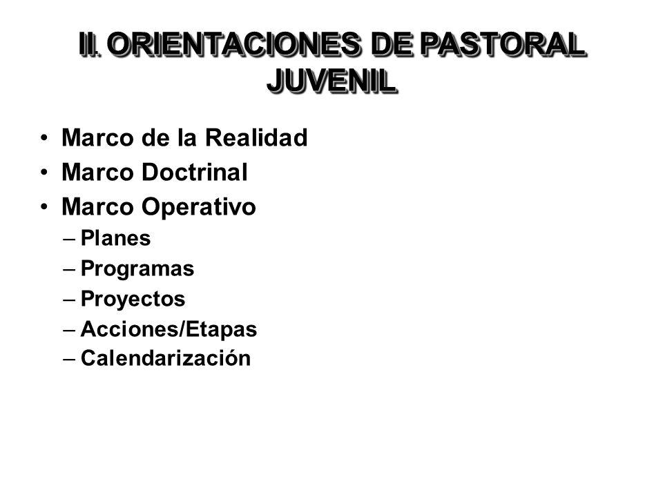 II. ORIENTACIONES DE PASTORAL JUVENIL Marco de la Realidad Marco Doctrinal Marco Operativo –Planes –Programas –Proyectos –Acciones/Etapas –Calendariza