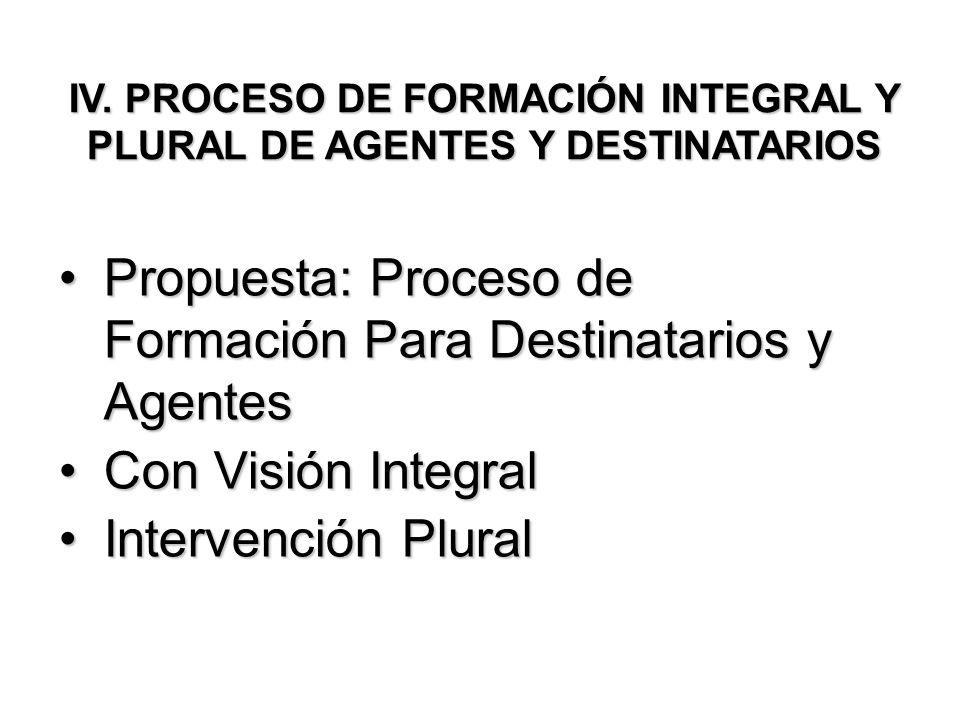 IV. PROCESO DE FORMACIÓN INTEGRAL Y PLURAL DE AGENTES Y DESTINATARIOS Propuesta: Proceso de Formación Para Destinatarios y AgentesPropuesta: Proceso d