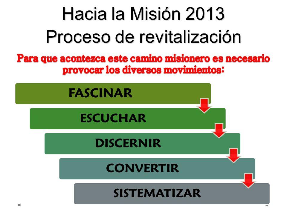 Hacia la Misión 2013 Proceso de revitalización