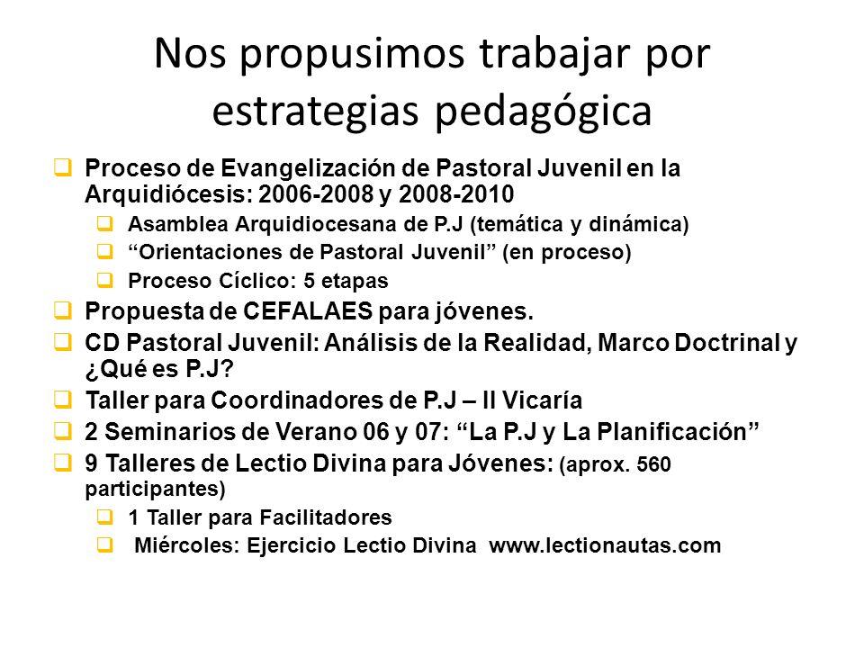 Nos propusimos trabajar por estrategias pedagógica Proceso de Evangelización de Pastoral Juvenil en la Arquidiócesis: 2006-2008 y 2008-2010 Asamblea A