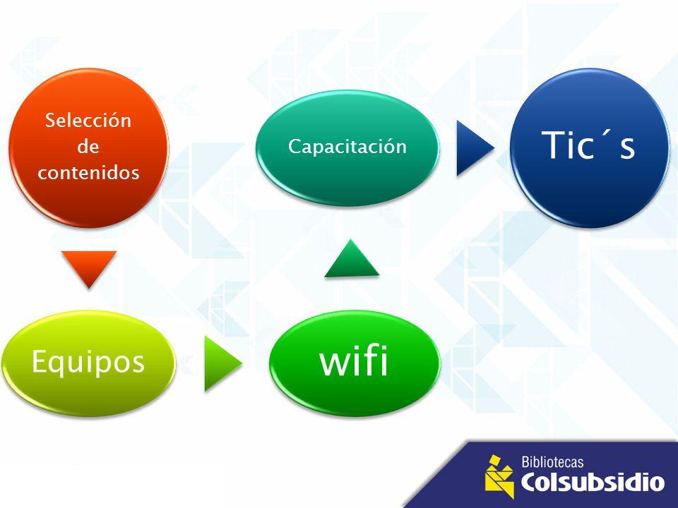 Selección de contenidos Equipos wifi Capacitación Tic´s