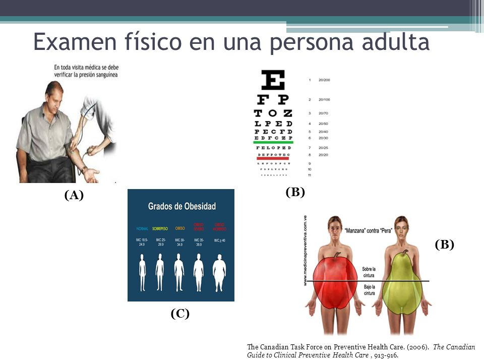 Examen físico en una persona adulta (A) (C) (B) The Canadian Task Force on Preventive Health Care. (2006). The Canadian Guide to Clinical Preventive H