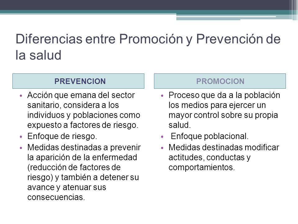 Diferencias entre Promoción y Prevención de la salud PREVENCION PROMOCION Acción que emana del sector sanitario, considera a los individuos y poblacio