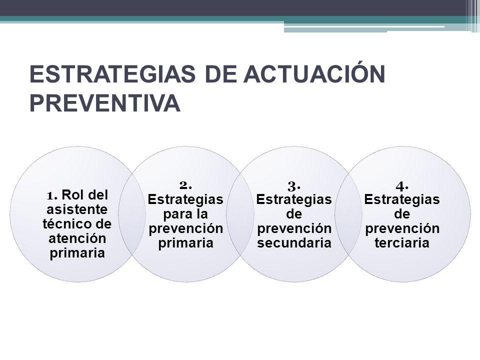 ESTRATEGIAS DE ACTUACIÓN PREVENTIVA 1. Rol del asistente técnico de atención primaria 2. Estrategias para la prevención primaria 3. Estrategias de pre