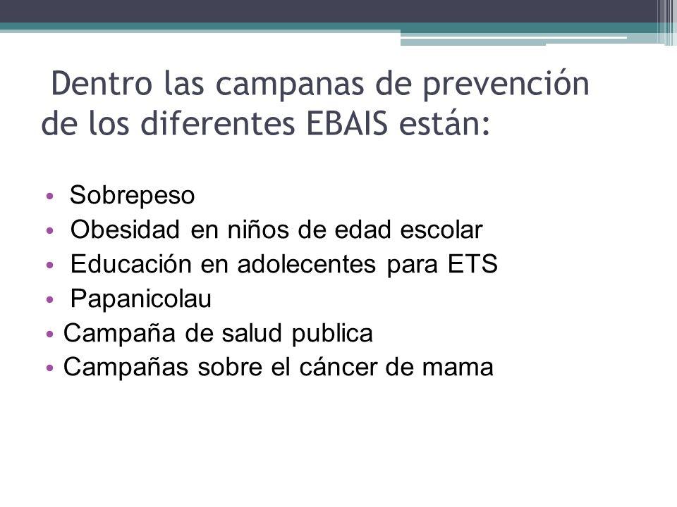 Dentro las campanas de prevención de los diferentes EBAIS están: Sobrepeso Obesidad en niños de edad escolar Educación en adolecentes para ETS Papanic