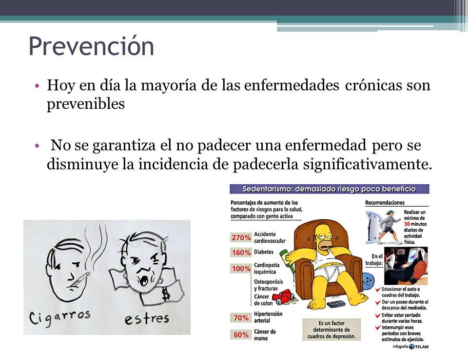 Prevención Hoy en día la mayoría de las enfermedades crónicas son prevenibles No se garantiza el no padecer una enfermedad pero se disminuye la incide