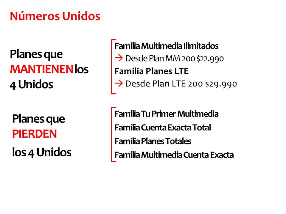 Familia Multimedia Ilimitados Desde Plan MM 200 $22.990 Familia Planes LTE Desde Plan LTE 200 $29.990 Planes que MANTIENEN los 4 Unidos Planes que PIE