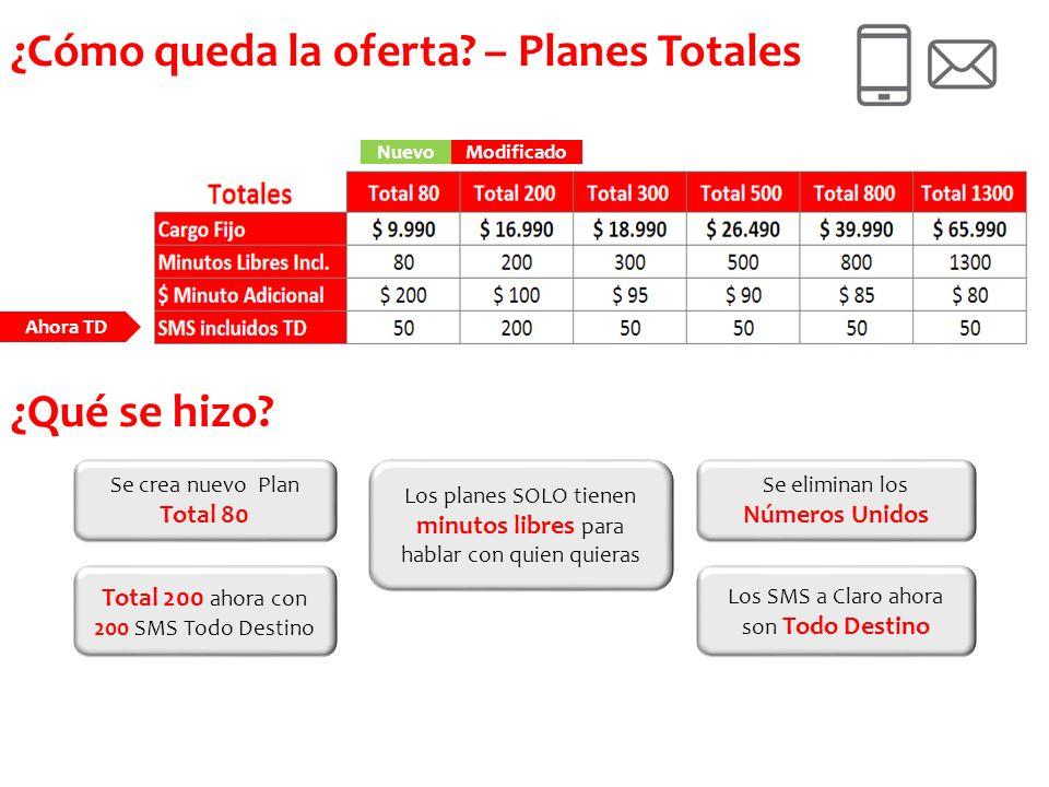 ¿Cómo queda la oferta? – Planes Totales NuevoModificado Ahora TD ¿Qué se hizo? Se crea nuevo Plan Total 80 Total 200 ahora con 200 SMS Todo Destino Lo