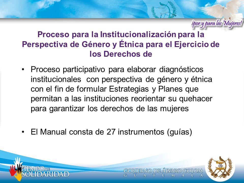 Proceso participativo para elaborar diagnósticos institucionales con perspectiva de género y étnica con el fin de formular Estrategias y Planes que pe