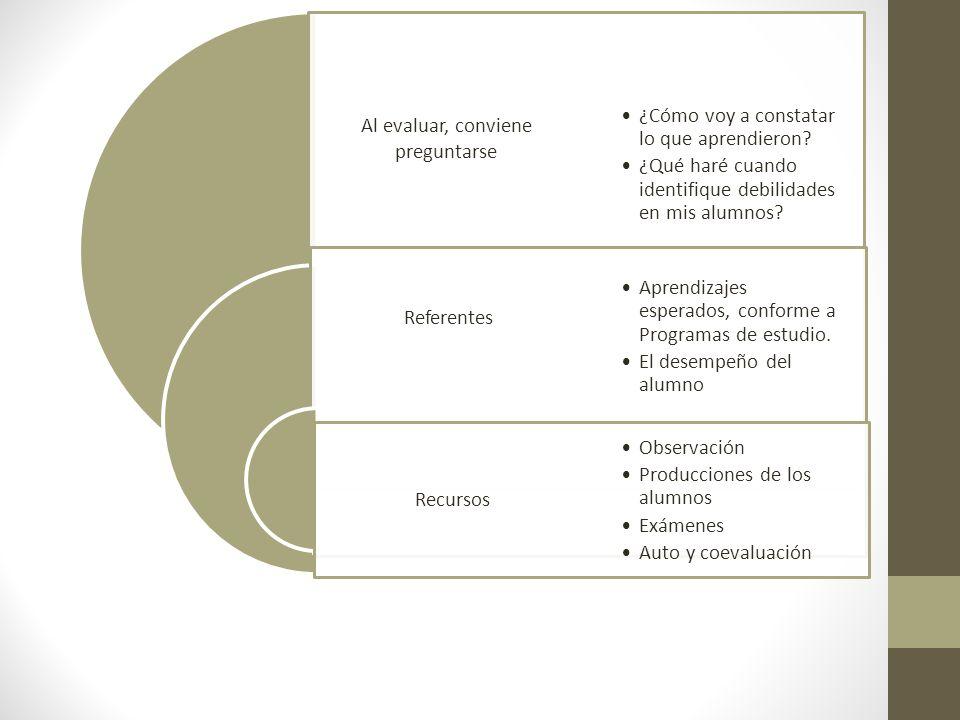 Al evaluar, conviene preguntarse Referentes Recursos ¿Cómo voy a constatar lo que aprendieron? ¿Qué haré cuando identifique debilidades en mis alumnos