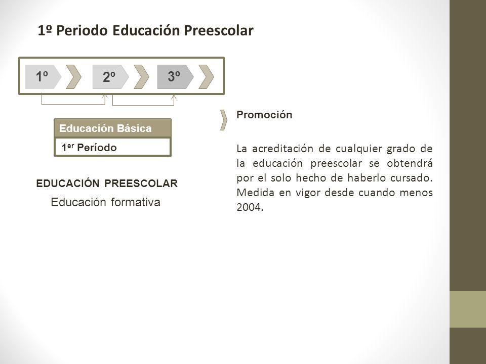 EDUCACIÓN PREESCOLAR Promoción 1º 2º 3º Educación formativa La acreditación de cualquier grado de la educación preescolar se obtendrá por el solo hech
