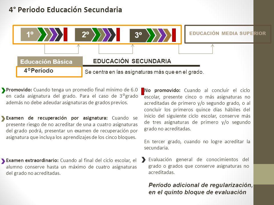 1º 2º 3º No promovido: Cuando al concluir el ciclo escolar, presente cinco o más asignaturas no acreditadas de primero y/o segundo grado, o al conclui
